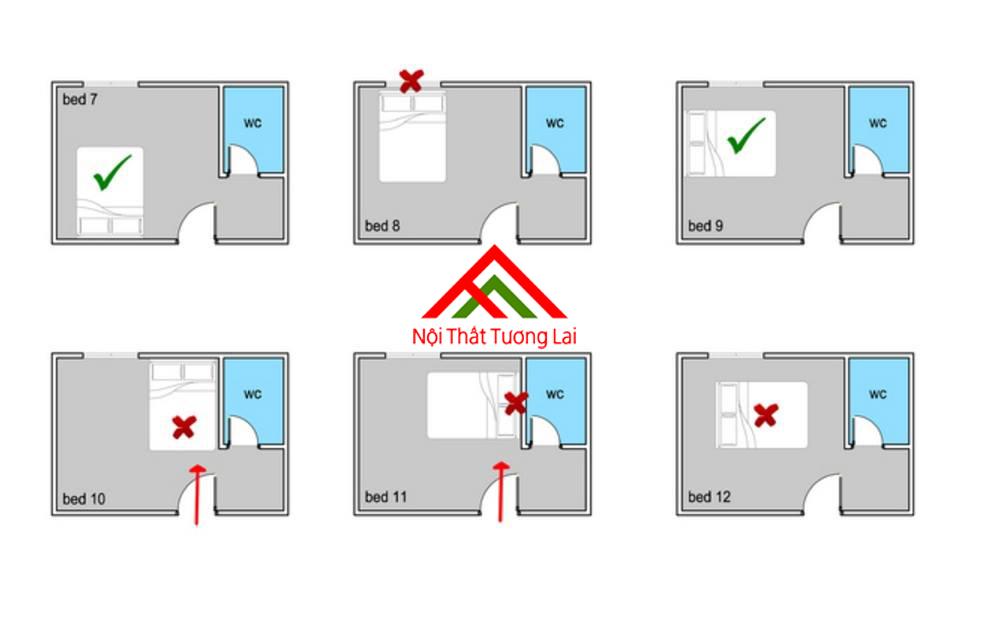 Cách đặt giường ngủ đúng phong thủy để bài trừ tai ương 5
